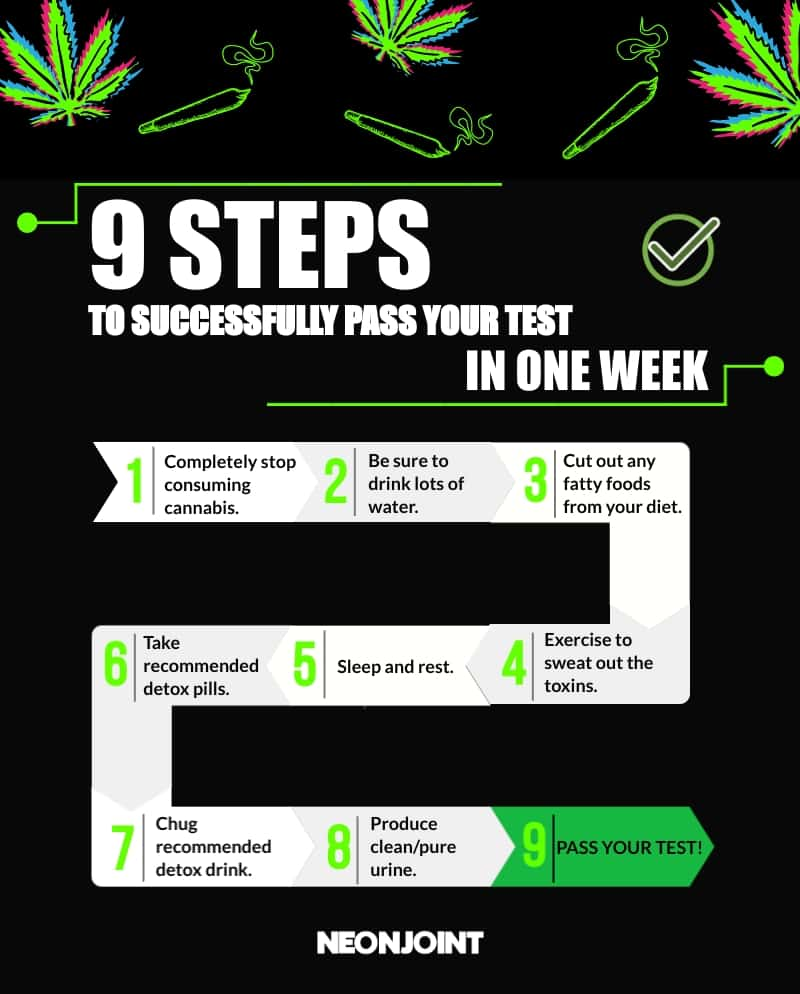 Steps to pass a drug test in under one week